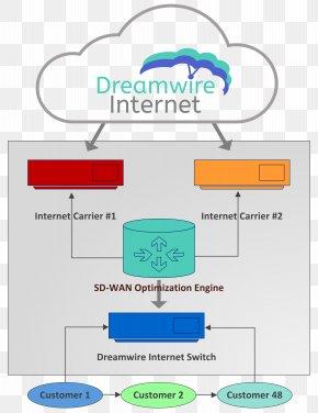 Cloud Computing - SD-WAN Wide Area Network Internet Cloud Computing Carrier Cloud PNG