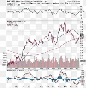 Gold - Gold As An Investment Stock Money PNG