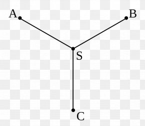 Euclidean Vector - Steiner Tree Problem Point Rectilinear Steiner Tree Minimum Spanning Tree PNG