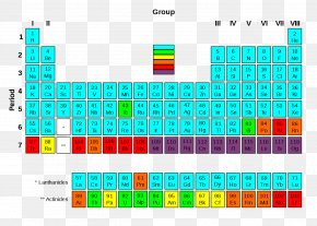 Periodic - Transuranium Element Periodic Table Radioactive Decay Chemical Element Synthetic Element PNG