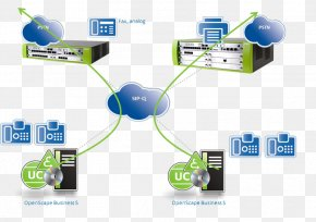 Unified Communications - Computer Network Communication Voice Over IP Internet Protocol Telephony PNG