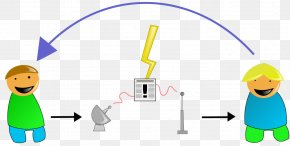 Pictures For Communication - Communication Source Receptor Communication Theory Transmitter PNG