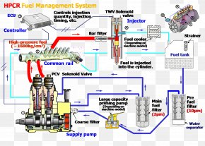 Fuel Pump - Caterpillar Inc. Fuel Injection Wiring Diagram Electrical Wires & Cable PNG