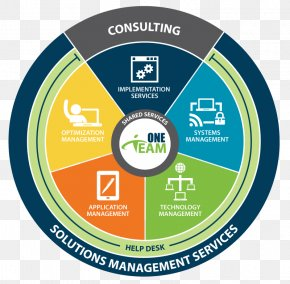Managed Services - Organization Management Consulting Managed Services Netsmart Technologies PNG