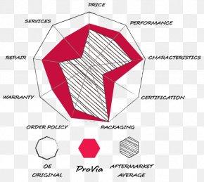 Piston Diagram - Paper Load Sensing Graphic Design Diagram Pattern PNG