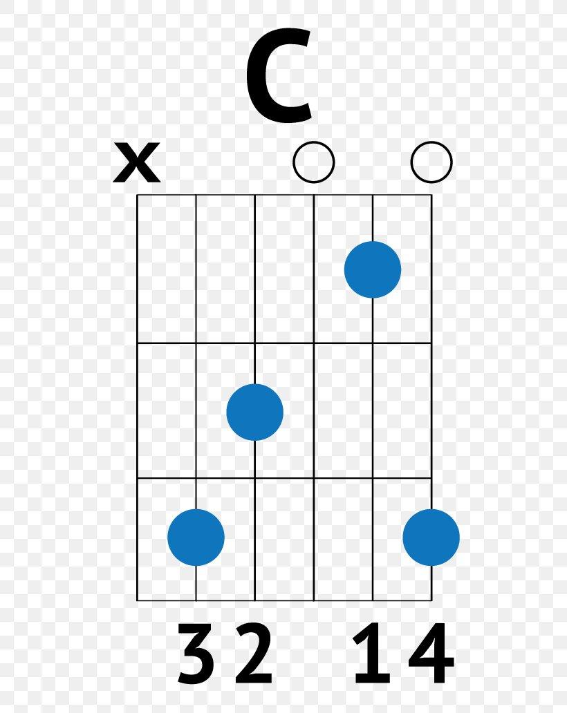 Guitar Chord Acoustic Guitar Chord Chart Png 730x1032px Guitar