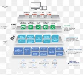 Technology - Internet Of Things Technology Cloud Computing Autonomous Car PNG