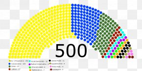 United States - Islamic Consultative Assembly Iranian Legislative Election, 2016 Iranian Presidential Election, 2017 United States PNG