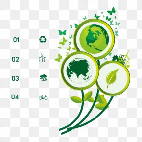 Energy And Environmental Protection - Environmental Protection Natural Environment Ecology Energy PNG