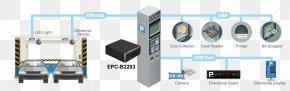 Smart Device - Advantech Co., Ltd. Car Parking System Car Parking System Automated Parking System PNG