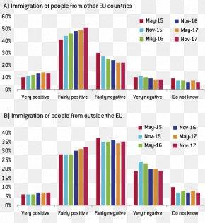 Firstlevel Nuts Of The European Union - European Migrant Crisis European Union Human Migration Eurobarometer PNG