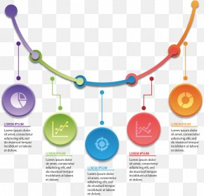 Ppt Material - Instructional Design Graphic Design Infographic PNG