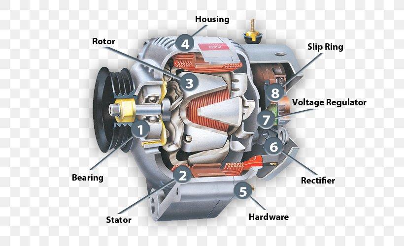 Alternator Car Dynamo Electricity Electric Generator, PNG, 680x500px, Alternator, Auto Part, Automotive Engine Part, Car, Dc Motor Download Free