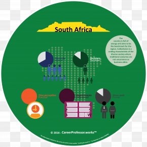 South Africa Organizational Culture Infographic Cultural Diversity PNG