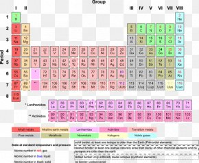 Table - Periodic Table Chemical Element Chemistry Electron Affinity PNG