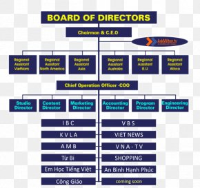 Board Of Directors Chart - Vietnamese Language United States Of America Television Channel Organization PNG