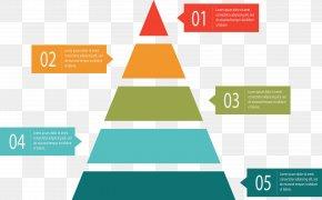 Word Description Pyramid Chart - Diagram Chart Arrow PNG