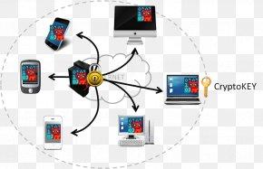 Pb - Communication Brand Electronics PNG