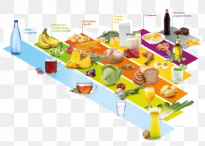 Health - Food Pyramid Nutrition Healthy Diet PNG