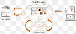 Cloud Computing - Power BI Business Intelligence SQL Server Reporting Services Cloud Computing PNG