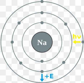 Electron - Rubidium Valence Electron Chemical Element Bohr Model PNG