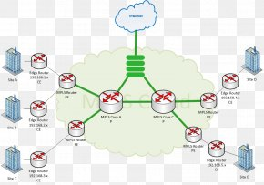 Infographic Cloud - Computer Network Diagram Form PNG
