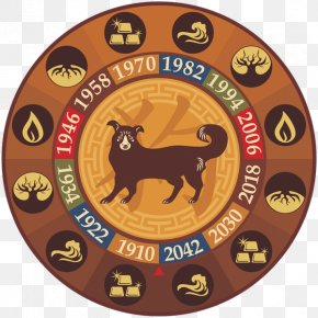 Rat - Rat Chinese Astrology Horoscope Cancer Astrological Sign PNG