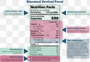 Important Infographic - Nutrition Facts Label Food Calorie Sugar PNG