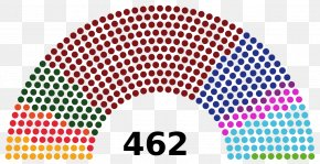 Name - Grand National Assembly Of Turkey Turkish Constitutional Referendum, 2017 Member Of Parliament PNG