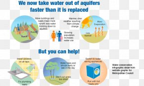 Water Resources - Minneapolis–Saint Paul Infographic Water Resources Map PNG