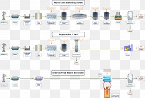 Water - Water Treatment Process Flow Diagram Water Purification PNG