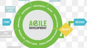 Agile Methodology Overview - Website Development Agile Software Development Mobile App Application Software PNG