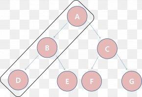 Mlm Binary Family Tree - Binary Tree Binary Search Tree Binary Search Algorithm Data Structure PNG