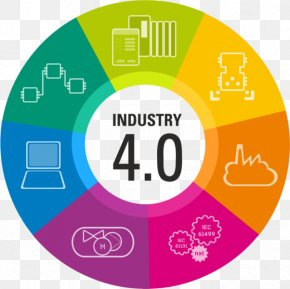 Industry - Fourth Industrial Revolution Industry 4.0 Manufacturing Internet Of Things PNG