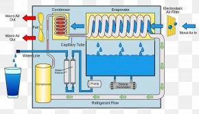 Under Water - Atmospheric Water Generator Drinking Water Engine-generator Atmosphere Of Earth Humidity PNG