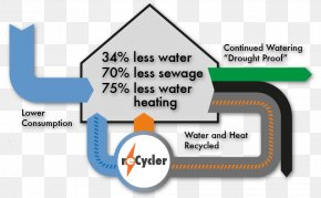 Water Shutting - Water-energy Nexus Energy Conservation Recycling PNG