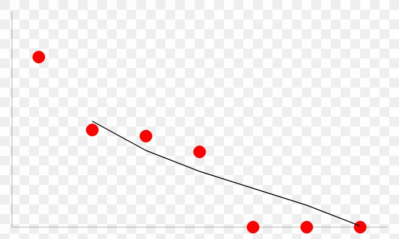 Line Point Angle, PNG, 2000x1200px, Point, Area, Red, Sky, Sky Plc Download Free