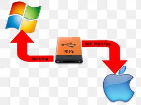 Ntfs Mac Os X Utility - NTFS FAT32 Computer Transaction-Safe FAT File System ExFAT PNG