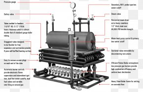 Steam Boiler - Wiring Diagram Boiler Electrical Wires & Cable Schematic PNG