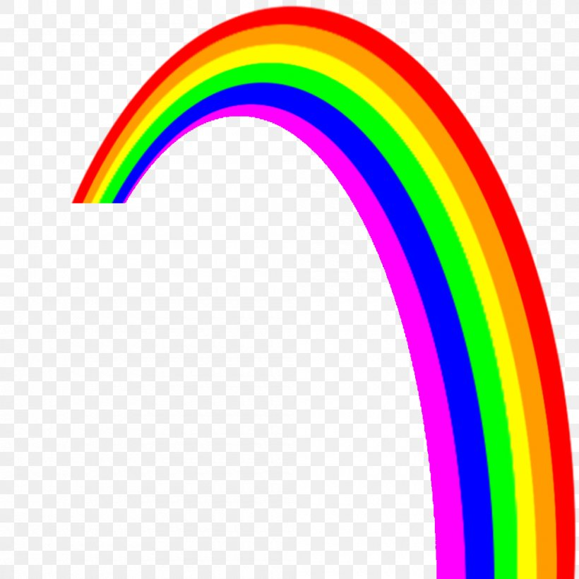 Rainbow Sky Clip Art, PNG, 1000x1000px, Rainbow, Display Resolution, Sky, Text Download Free