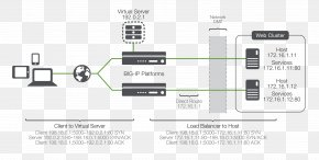 Application Server - Computer Network Diagram Wiring Diagram Client–server Model PNG
