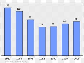 Population - Wikipedia Mont-Louis Corsavy Wikimedia Foundation Encyclopedia PNG
