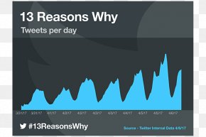 13 Reasons Why - Chart Television Show Netflix Graph Of A Function PNG