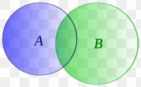 Disjoint Sets Euler Diagram Venn Diagram PNG