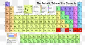 Periodic - Molar Mass Periodic Table Atomic Mass Iron PNG