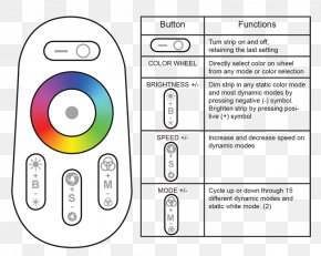 Color Mode: Rgb - RGB Color Model Light-emitting Diode Remote Controls RGBW PNG