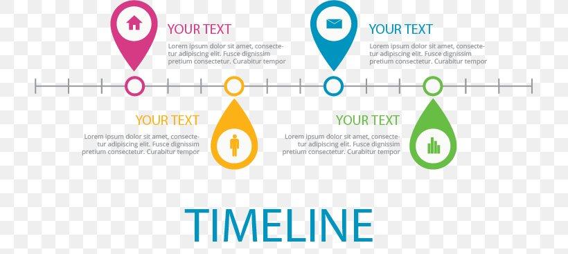 Timeline Microsoft Powerpoint Presentation Slide Template