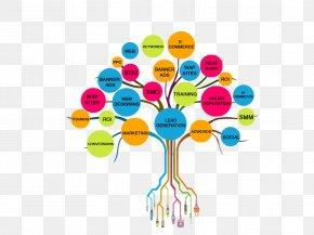 Pamphlet - Social Media Marketing Tree Network PNG