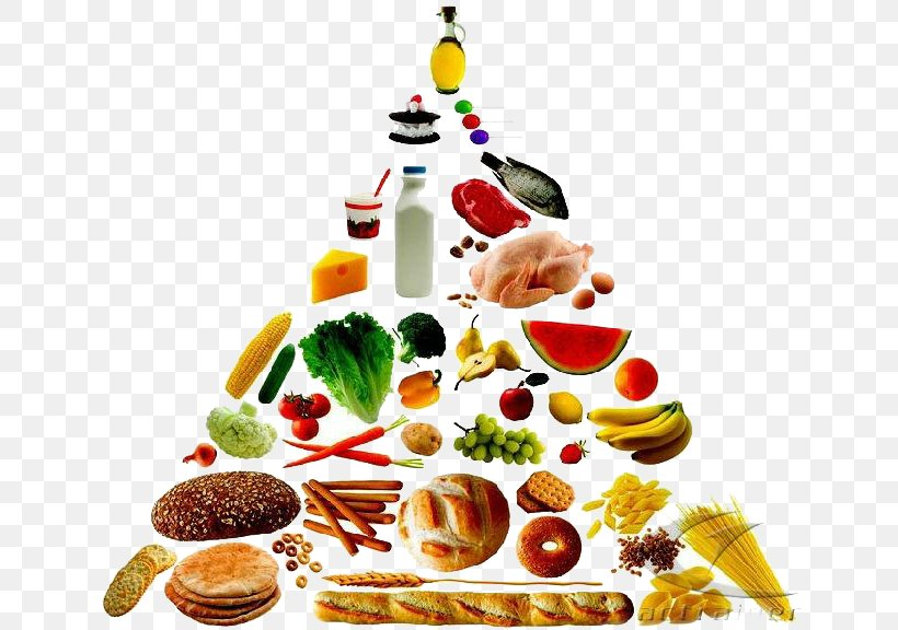 Food Pyramid Healthy Eating Pyramid Nutrition Clip Art, PNG, 650x576px, Food Pyramid, Christmas Ornament, Cuisine, Diet, Diet Food Download Free