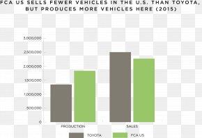Car - Car United States Production 2017 Nissan NV Passenger Automotive Industry PNG